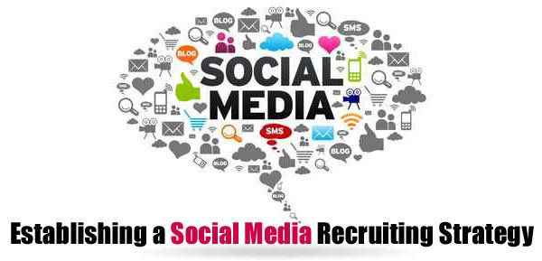 How Social Media can Drive Recruiting Success