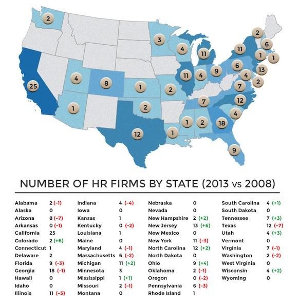 HR Ecoystem Geography resized 600