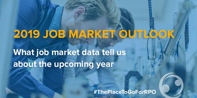 2019 job market outlook