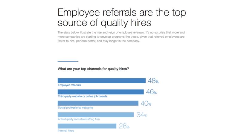 Employee-referral-program-1.png