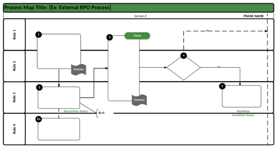 RPO-Process-Experience.png