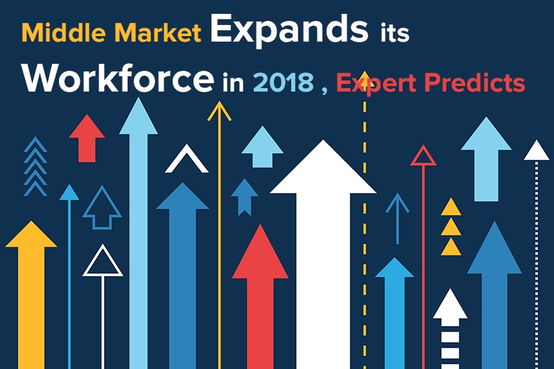 Middle Market Expands its Workforce in 2018 Expert Predicts