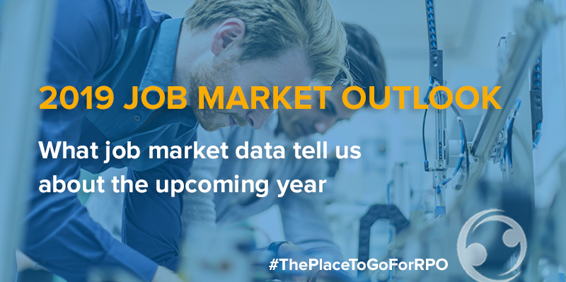 Labor Market Outlook for 2019