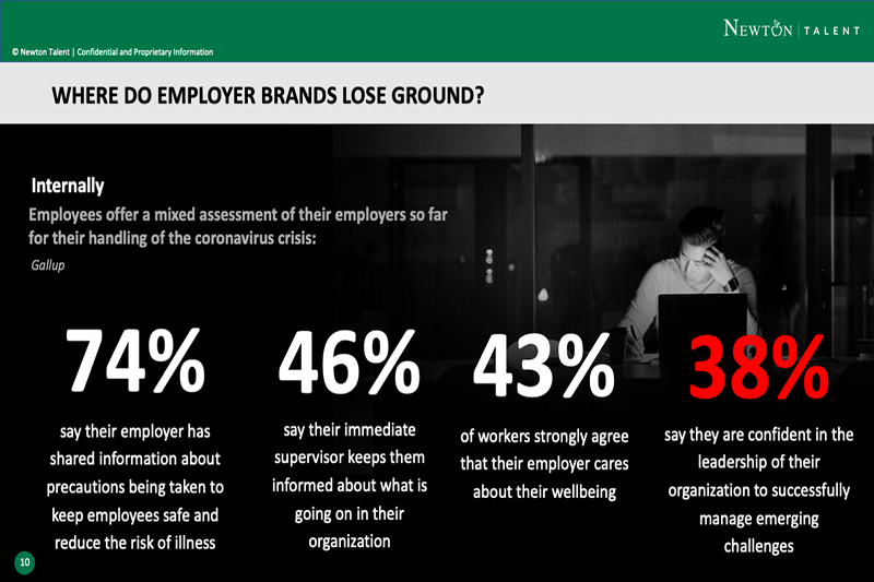Why Employer Brand Matters in Turbulent Times